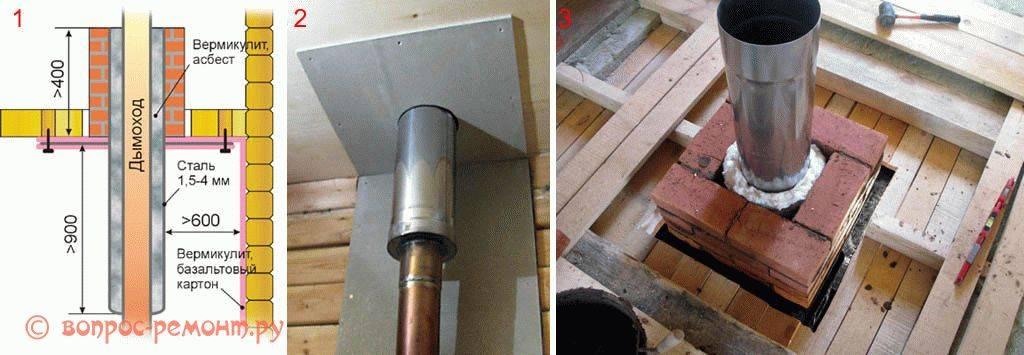 Как установить трубу в бане через потолок собственноручно