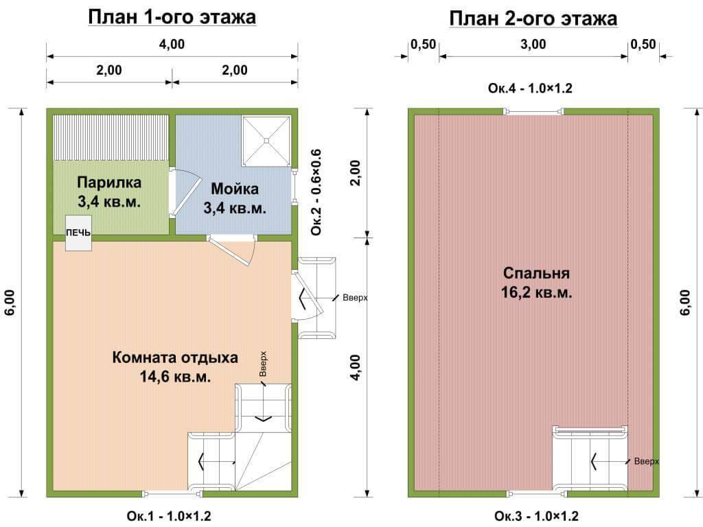 Баня 6х6 метров с мансардой: современные проекты и этапы строительства