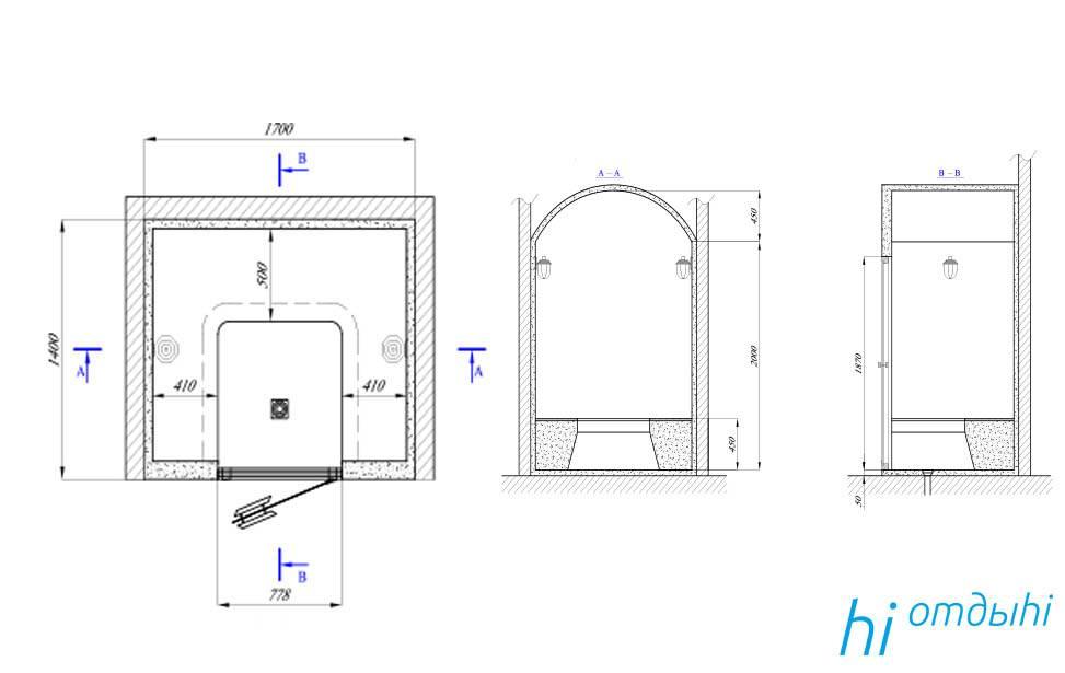Поэтапное строительство турецкой бани своими руками: схема, материалы изготовления и комплектующие