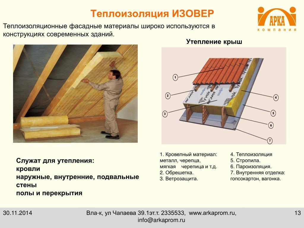 Утепление крыши внутри и снаружи своими руками
