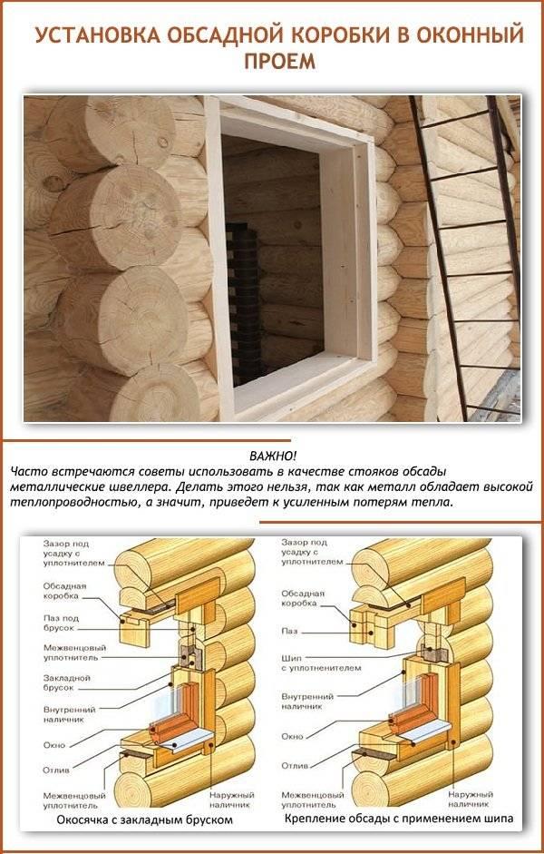 Как сделать деревянное окно своими руками - пошаговая инструкция, чертежи, фото
