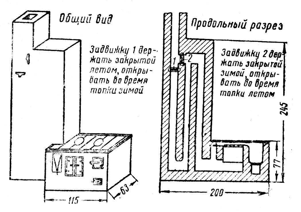 Дровяная печка для дачи длительного горения: монтаж покупной и изготовление своими руками