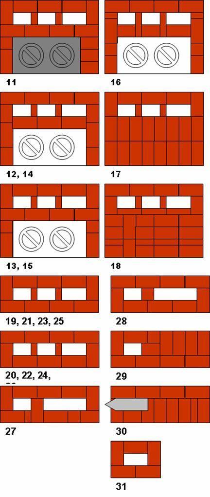 Печь шведка своими руками чертежи и порядовка