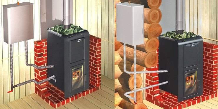 Выбор печи для бани: на газу, дровах, угле, электричестве
