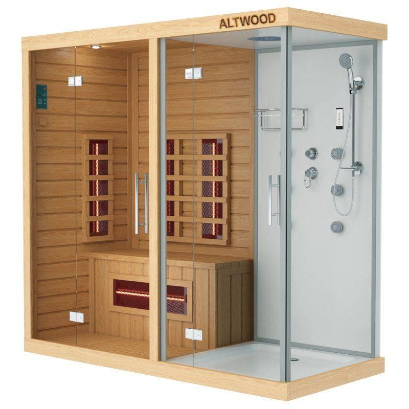 Как выбрать душевую кабину для ванной комнаты – виды, производители, мнение экспертов
