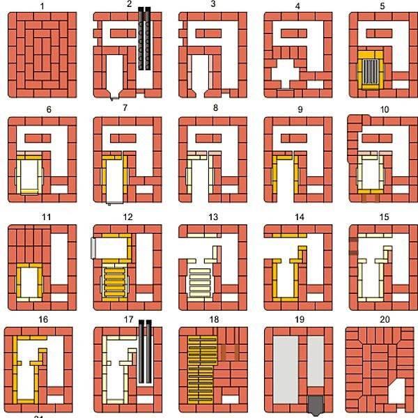 Колпаковые печи кузнецова: схемы и описание конструкций