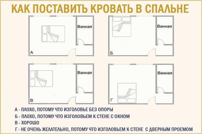Как правильно поставить кровать в спальне: расположение по фен-шуй