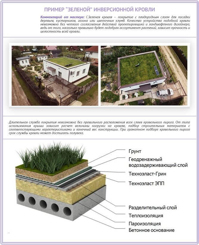 Крыша дома своими руками: 150 фото правильной постройки кровли