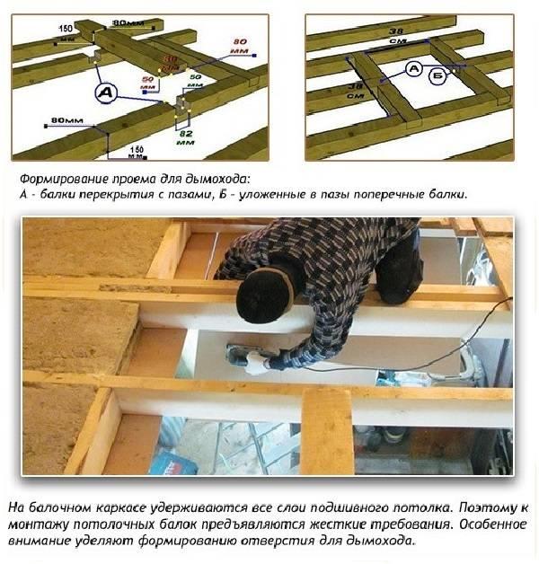 Пошаговое руководство с 50 фото о том, как сделать потолок в бане своими руками