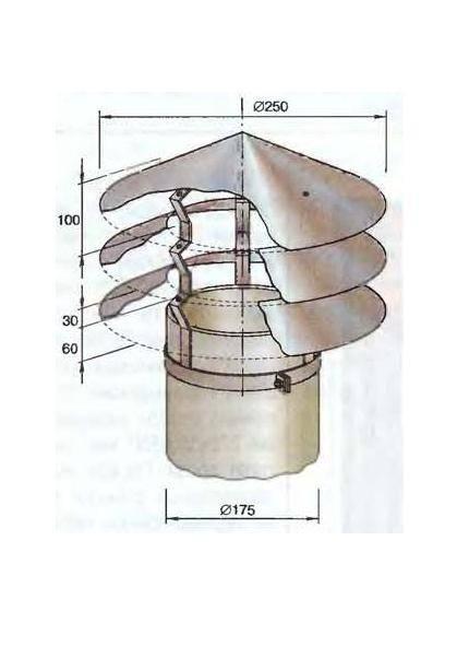 Флюгер на дымоход - своими руками: видео по изготовлению