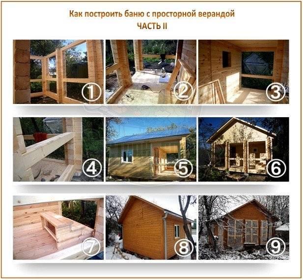 Пристройка к бане (36 фото): как сделать каркасный пристрой с бассейном или летнюю кухню? виды теплых пристроев