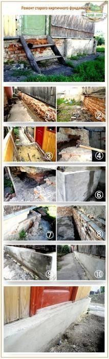 Ремонт фундамента: варианты реконструкции и способы усиления
