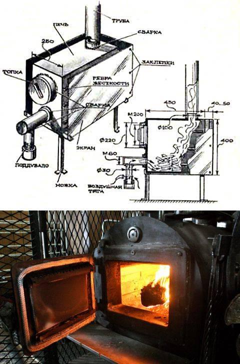 Подробно рассказываем, как своими руками из кирпича сложить печи длительного горения, работающие на угле