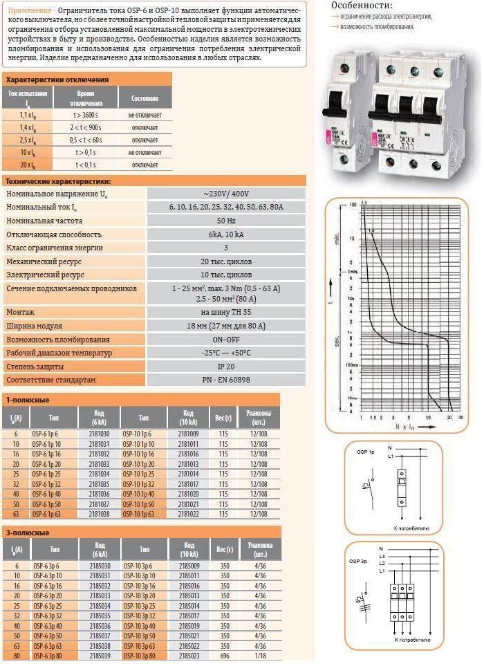 Характеристика срабатывания автоматических выключателей и параметры токовременной работы, время срабатывания