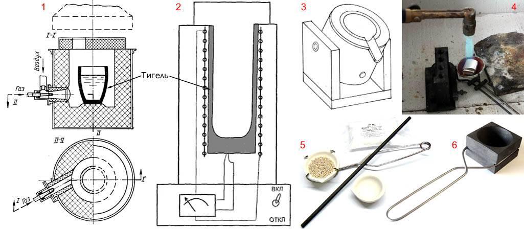Печь для обжига керамики: устройство, изготовление своими руками, фото