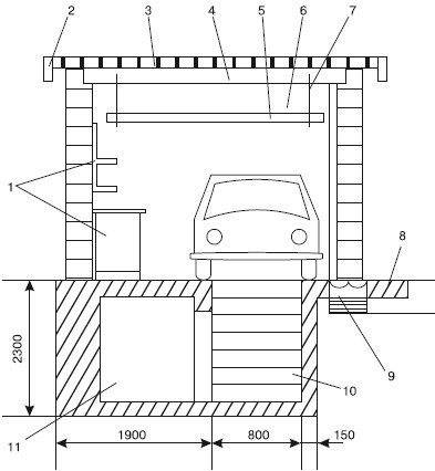 Особенности строительства бани в гараже