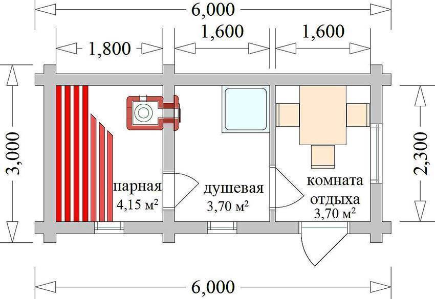 Размеры: полков в парилке, потолков, окон и дверей, а также оптимальная площадь помещений — парной и моечной
