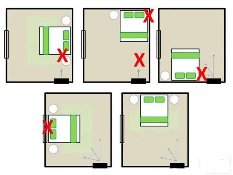 Как правильно поставить кровать в спальне: правила фен шуй и эргономики
