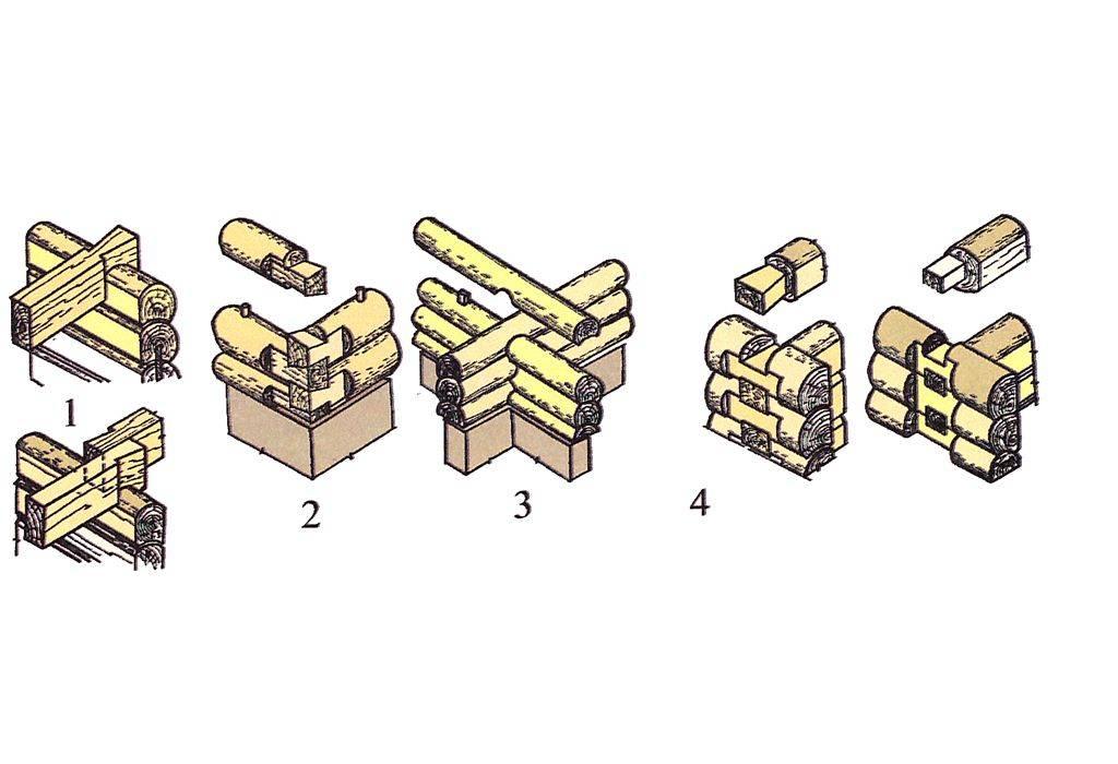 Способы соединения бруса и бревен + плюсы и минусы каждого из них