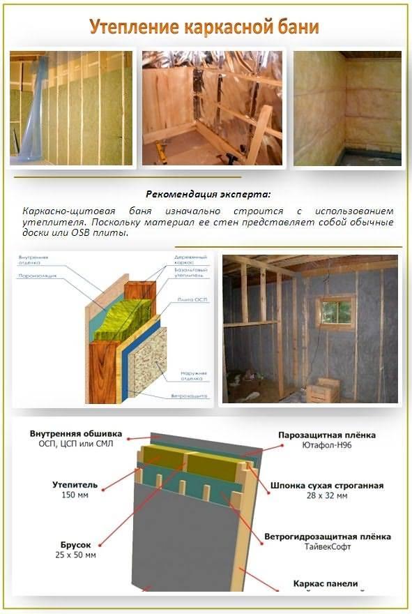 Проекты парилок - строим баню или сауну