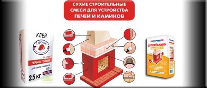 Термостойкий клей для плитки: особенности выбора