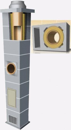 Дымоходы для газовых котлов: как сделать своими руками