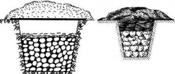 Компостная яма своими руками: варианты изготовления с подробными инструкциями