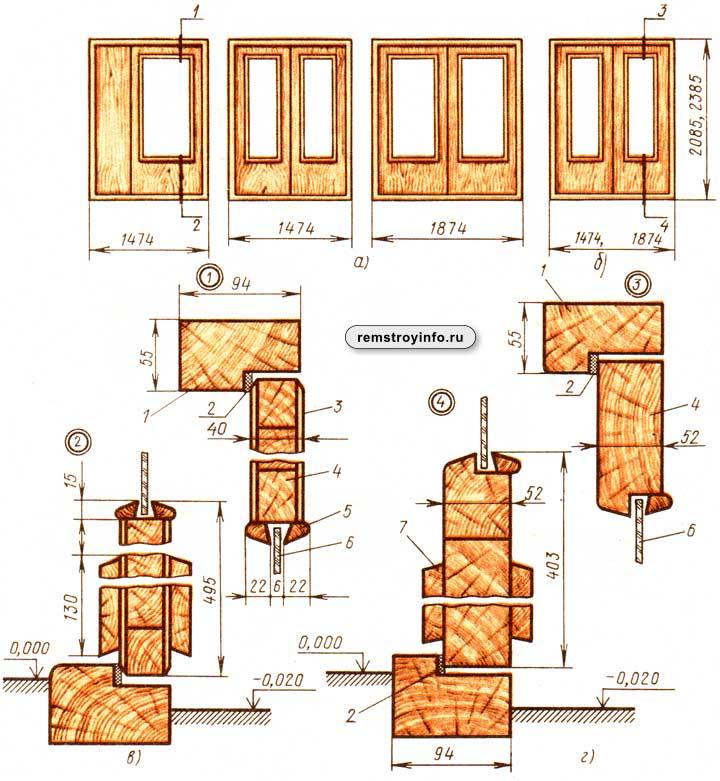 Двери и окна в бане