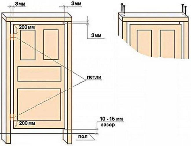 Установка межкомнатных дверей (49 фото): монтаж своими руками с пошаговой инструкцией, инструменты и правила сборки