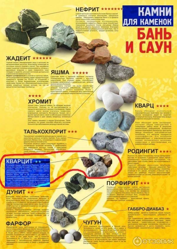 Камни для бани: жадеит, его свойства, в том числе лечебные, применение в бане - плитка, наполнитель для каменки.