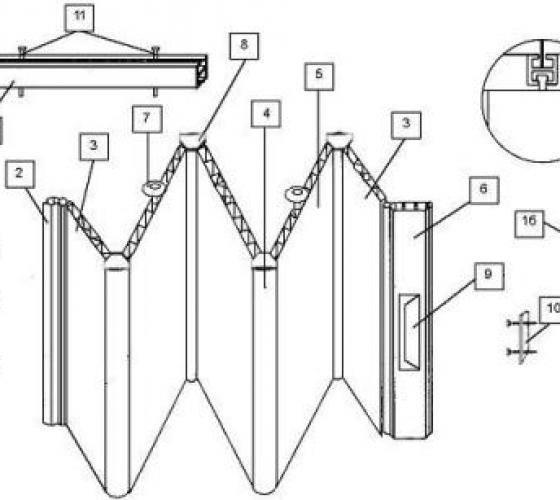 Как установить дверь-гармошку: фото,видео, инструкция