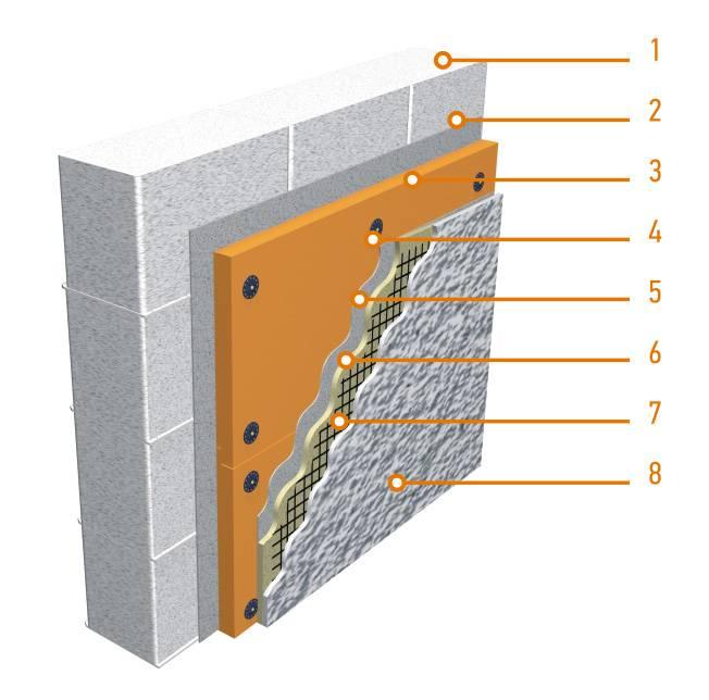 Штукатурка по пеноплексу для фасада своими руками: технология