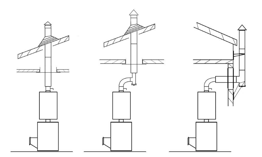 Монтаж сэндвич дымохода: пример сборки сендвич-трубы своими руками + пошаговая её установка
