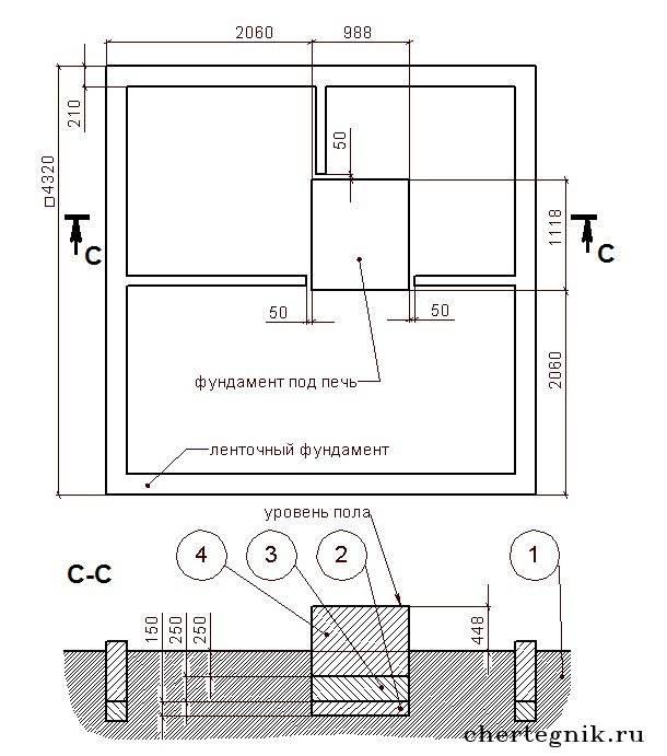 Как сделать фундамент под печь - 3 варианта печных фундаментов