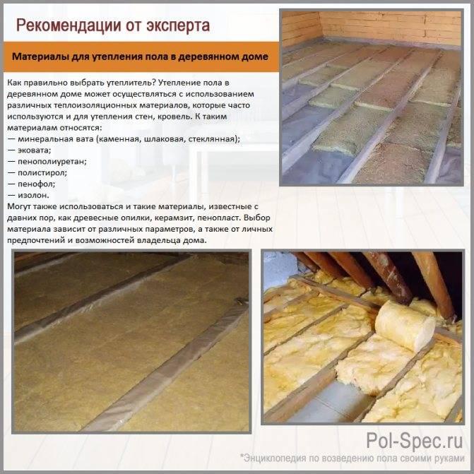 Пол в бане: материалы для теплоизоляции, этапы утепления, создание тёплого пола