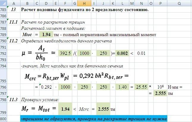 Расчет ленточного фундамента — пример вычислений в 3 простых этапа