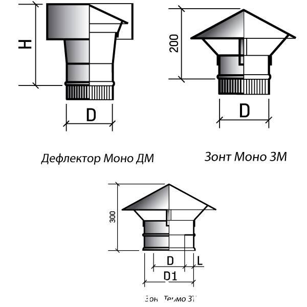 Дефлекторы на дымоход: разновидности, изготовление, установка