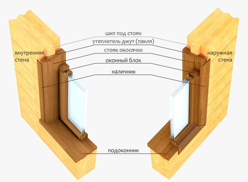 Какой должен быть монтажный зазор при установке окон пвх