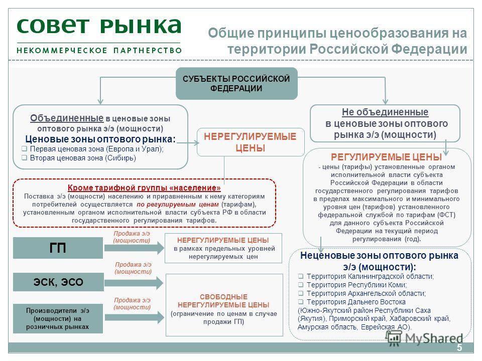 Электродуховка с эффектом русской печи