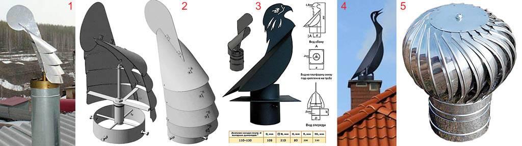 Оголовок на трубу дымохода: изготовить дефлектор и колпак по чертежам своими руками