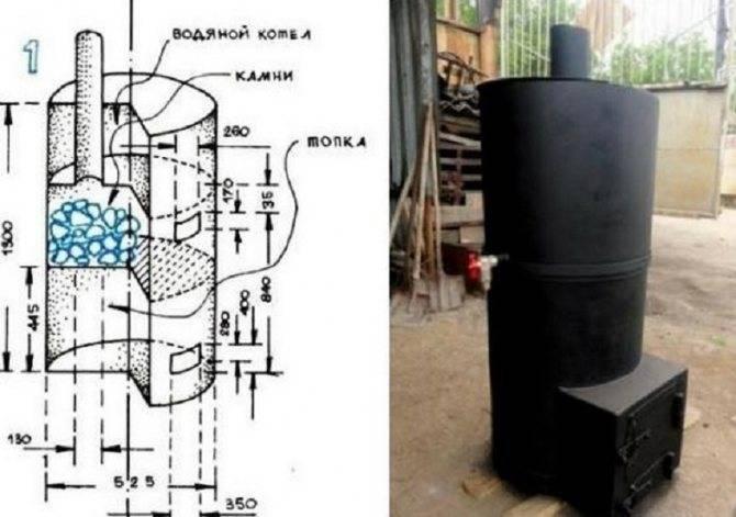 Какой котел для отопления частного дома комбинированный лучше – виды, различия, преимущества