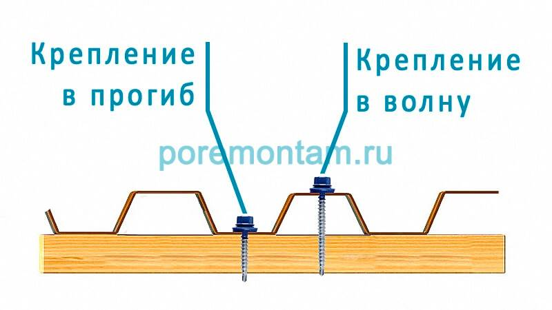 Крепление профлиста саморезами на крыше: куда крутить в профнастил, шаг при креплении листов, как правильно крепить кровельный профлист в верхнюю волну