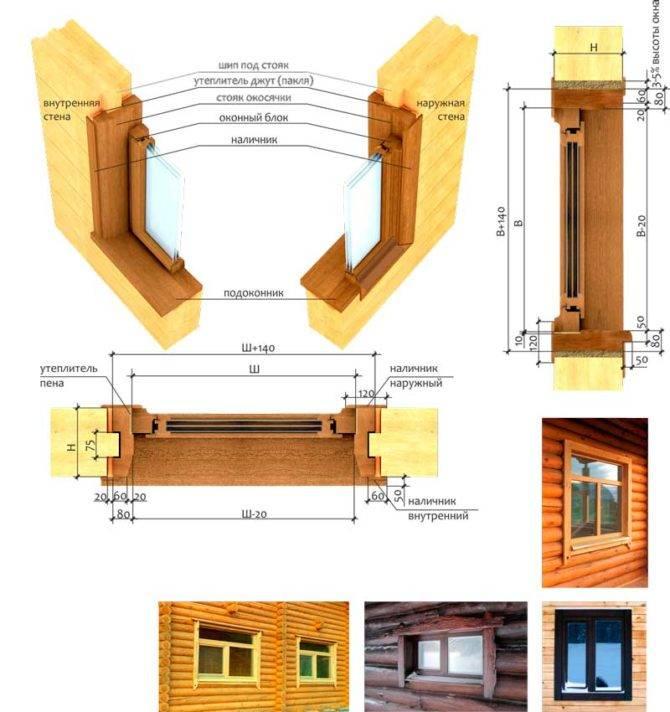Как делается обсада (окосячка) оконных проемов в деревянном доме? — expertbrusa.ru