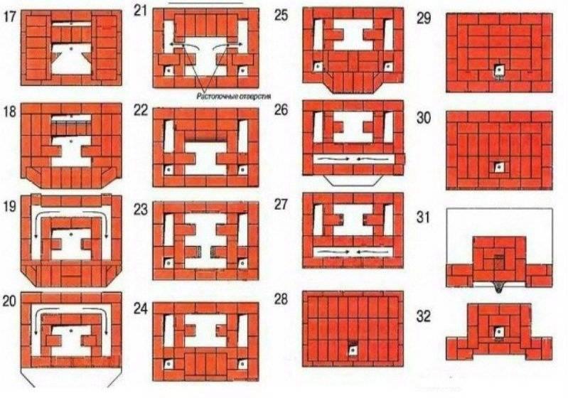 Печи кузнецова своими руками: преимущества, основные правила кладки, порядовка и полезные советы
