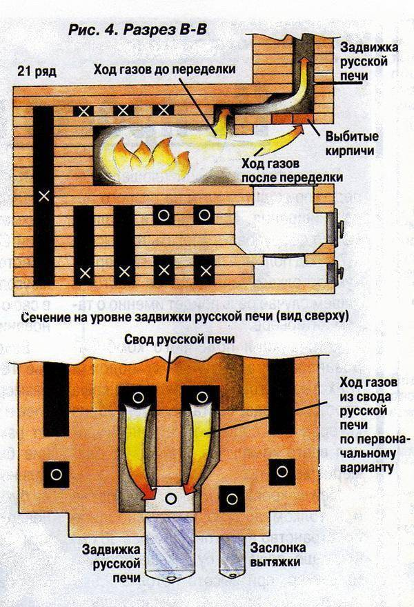Сколько стоит русская печь: принцип ценообразования и расчеты