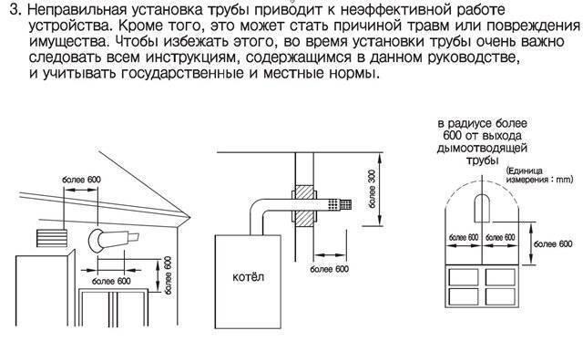 Установка коаксиального дымохода: требования к монтажу