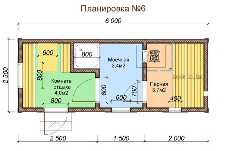 Размеры полков в парилке, самой парной и моечной, двери, окна, потолков, лежаков, оптимальная планировка и стандартные размеры
