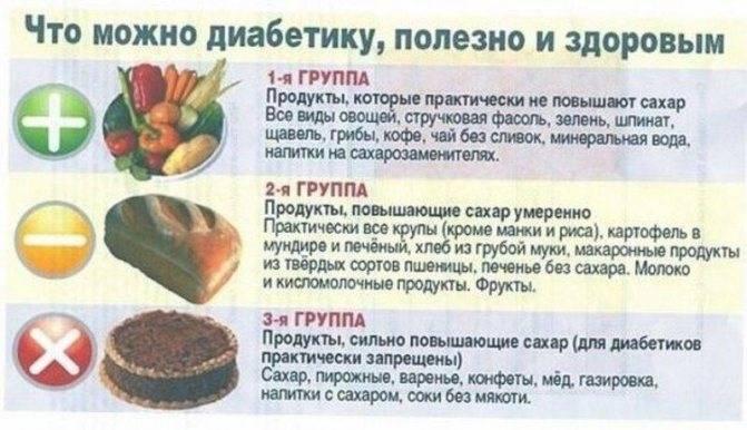 Сыр при диабете: какие сорта можно кушать?   компетентно о здоровье на ilive