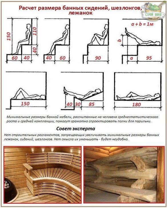 Как сделать бассейн в бане? пошаговая инструкция