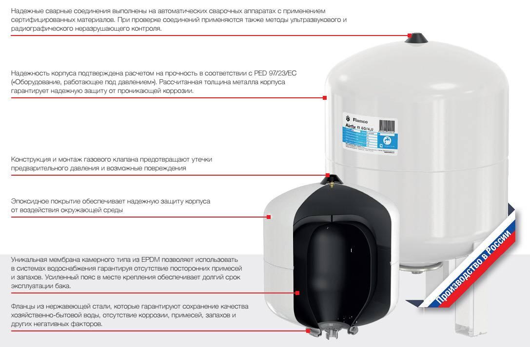 Мембранный бак для водоснабжения принцип работы - всё о сантехнике